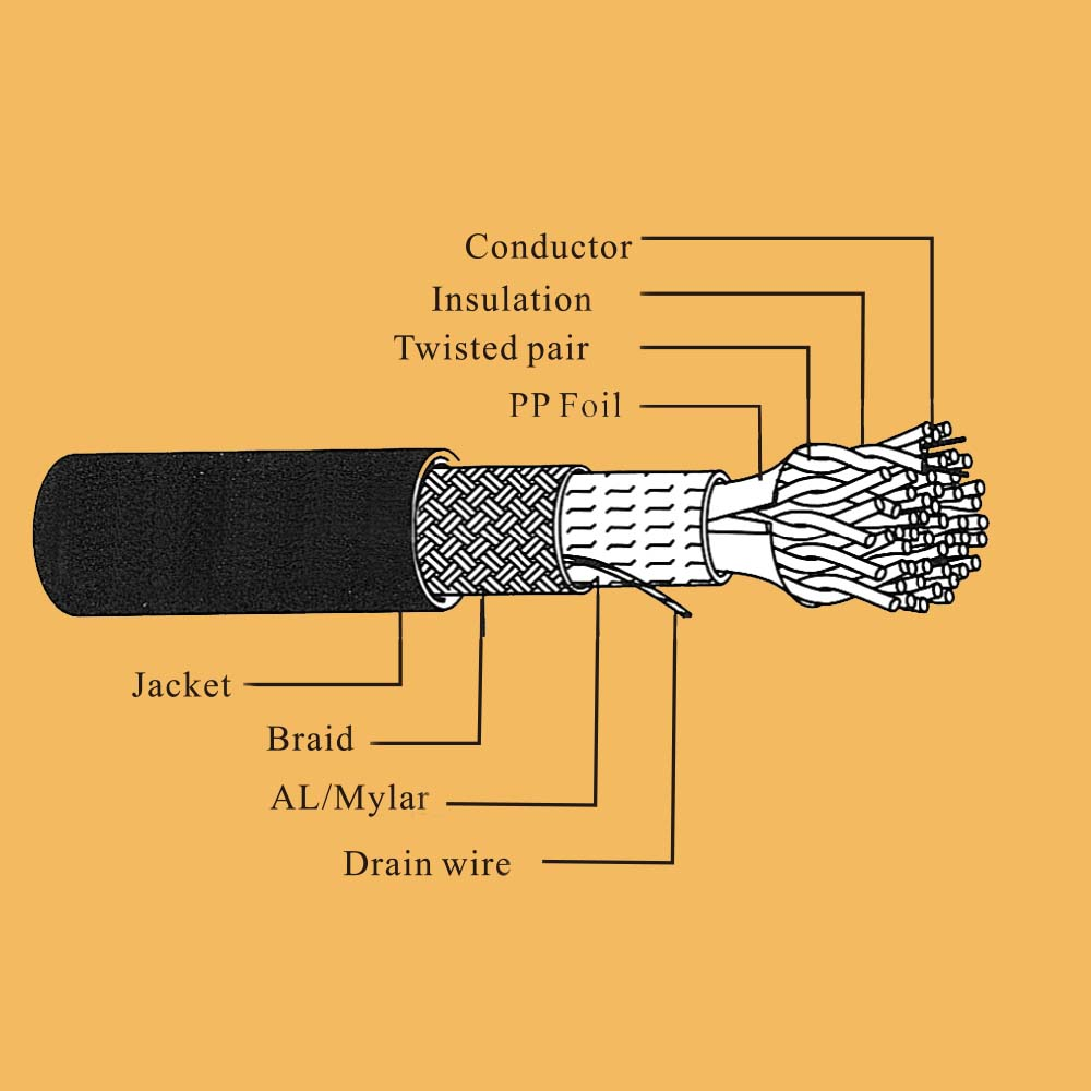 scanner cable UL20276