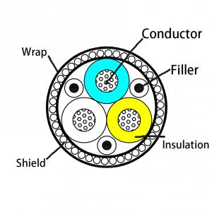 OE219S cutting diagram part1