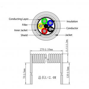 CO205S cutting diagram