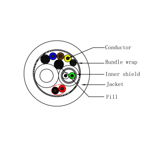 OE207X cutting diagram