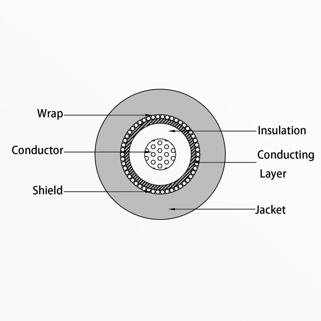 EC201S-005 cutting diagram