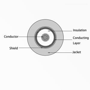 EC201S-001 cutting diagram