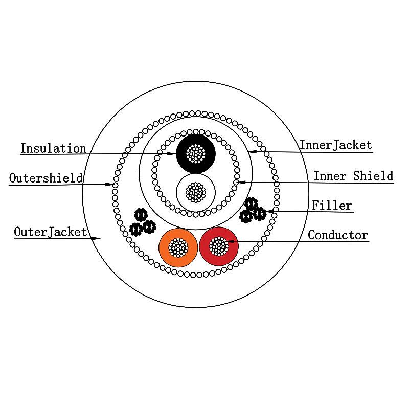 Cutting diagram of SP104S
