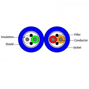 SP204B cutting diagram