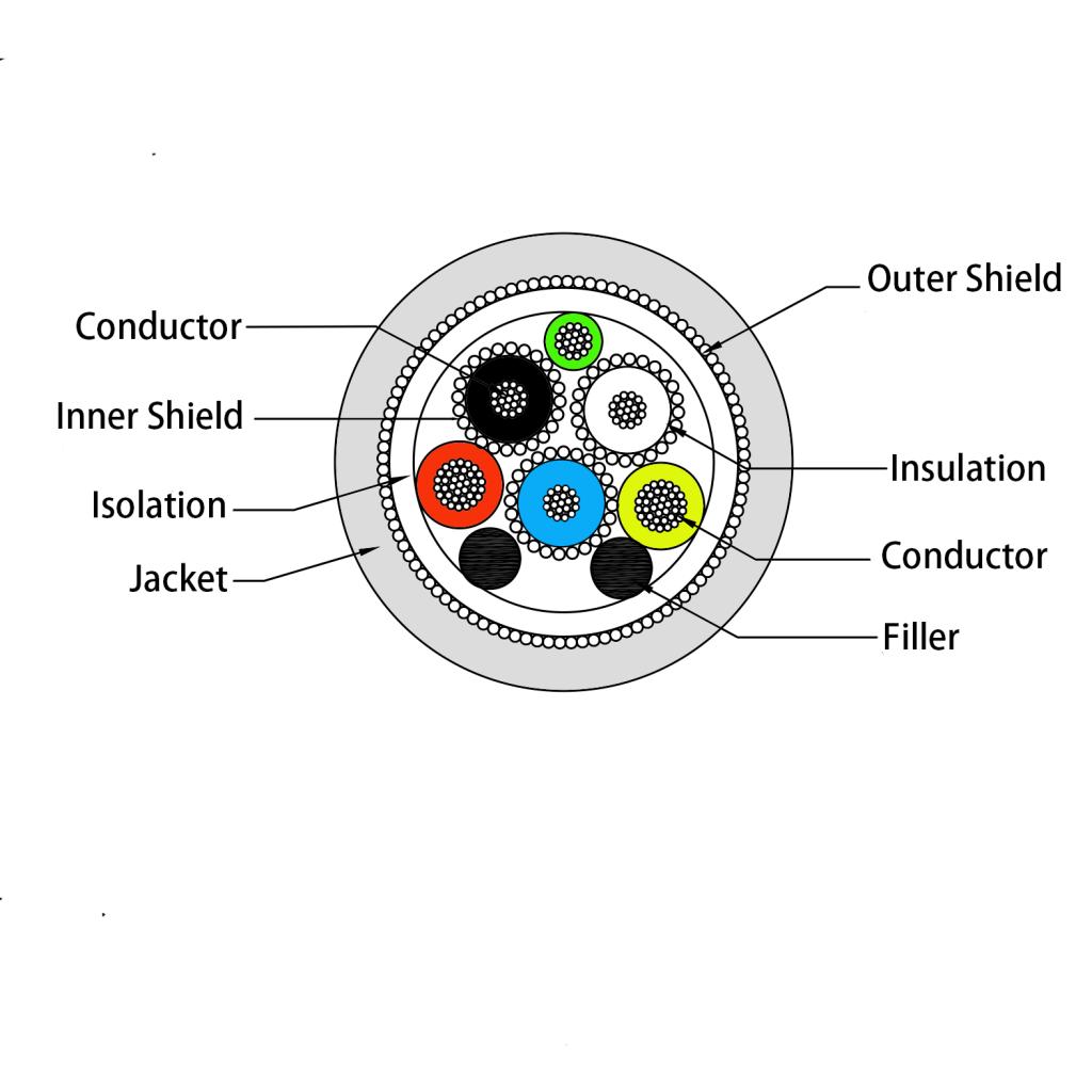 transducer cable TR206B cuttin diagram