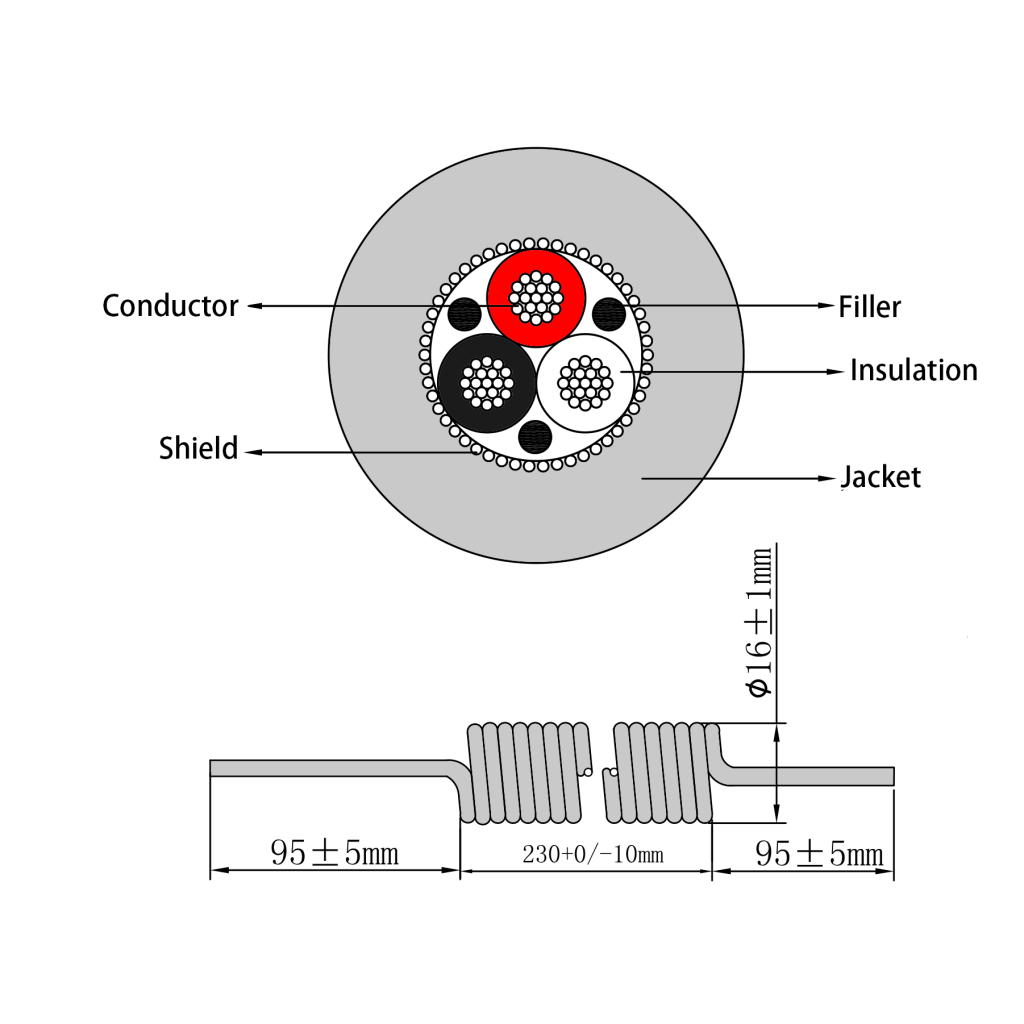 coil wire CO203S cutting diagram