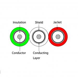 EC203S cutting diagram