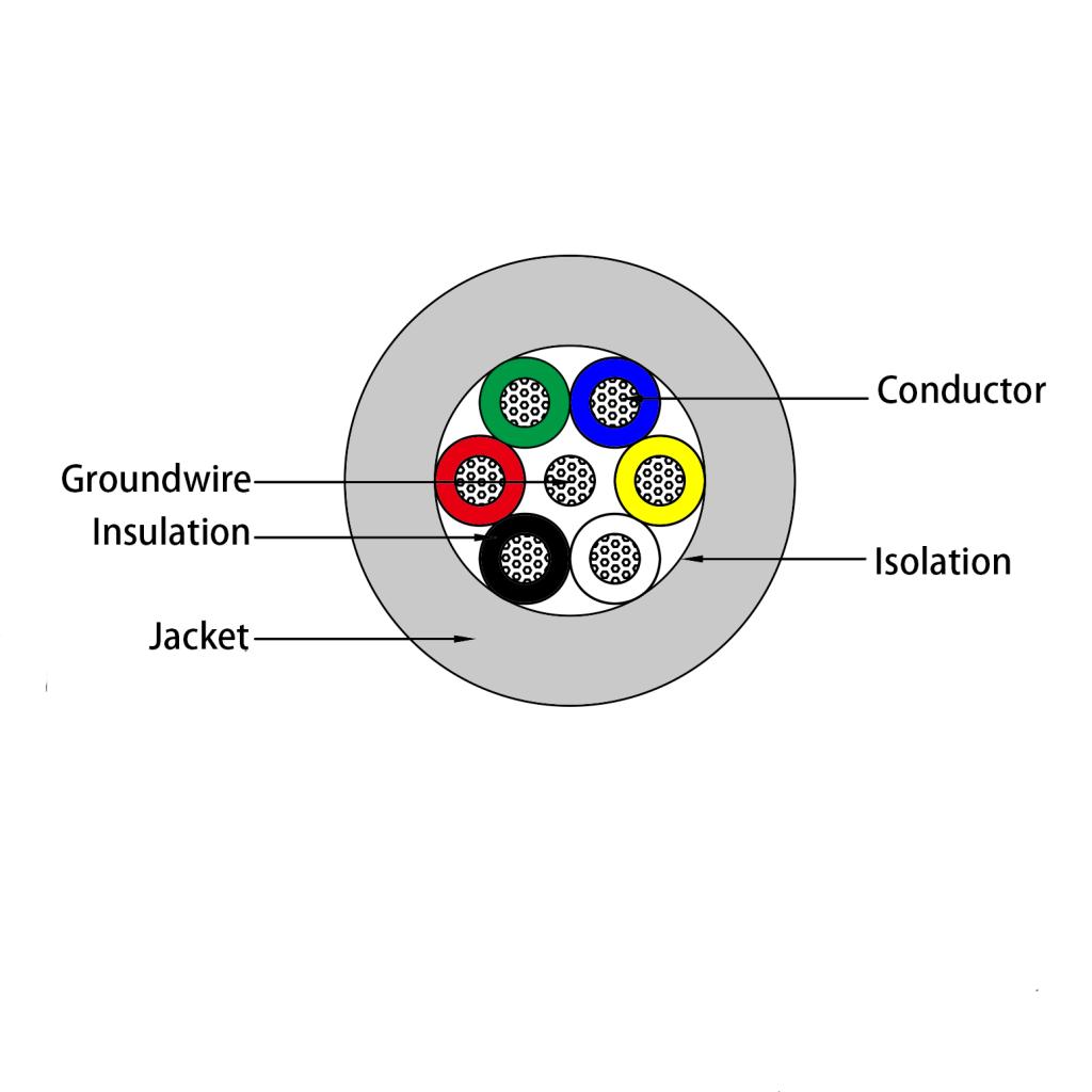 CO206Xcutting diagram