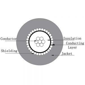 EC201S-006 cutting diagram