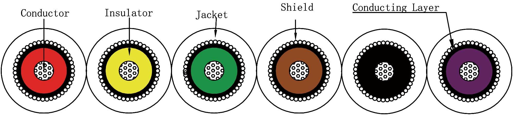 6 Flat ECG cable-cutting diagram