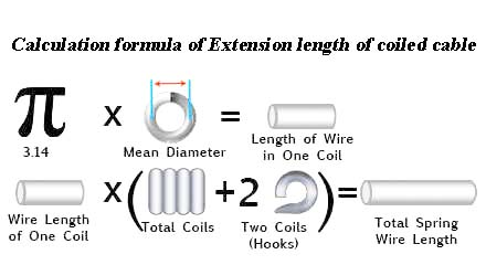 Coiled cable length calculation formula