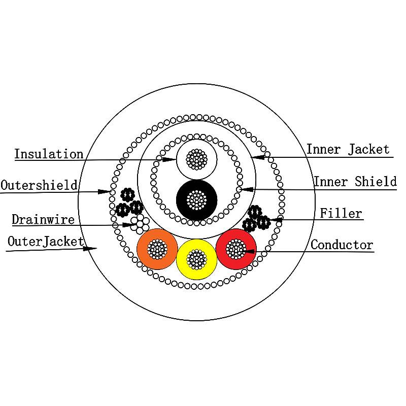 Sp105S Cutting diagram